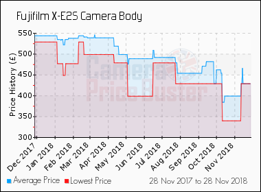 http://www.camerapricebuster.co.uk/g/Fujifilm_X-E2S_Camera_Body_graph.png