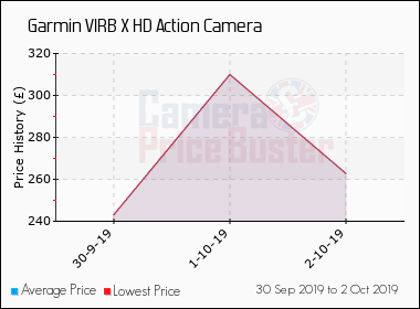 garmin virb x hd action camera best uk price compare
