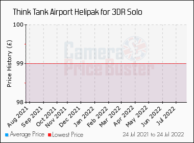 Think Tank Airport Helipak for 3DR Solo Best UK Price